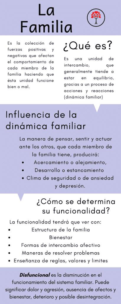 Familia_Toxica_Familia_Que_es-1.png
